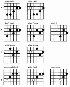 On Guitar  And Other Than A Variation On The Caged System   What Is The Most Efficient And