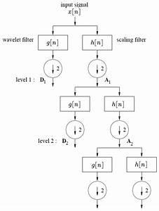 Cooper 6107 Wiring Diagram