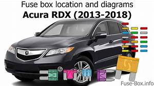 Fuse Box Location And Diagrams  Acura Rdx  2013