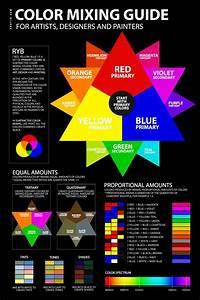 Paint Colour Mixing Chart Pdf Color Mixing Guide Poster Color Mixing Chart Color