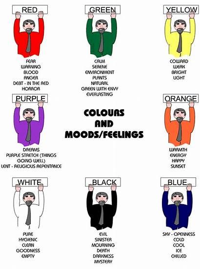 Feelings Psychology Atmosphere Emotions Colours Colour Mood