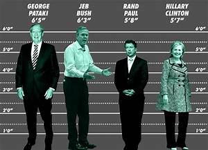 6 7 In Cm : how tall are the 2016 presidential candidates politics ~ Dailycaller-alerts.com Idées de Décoration