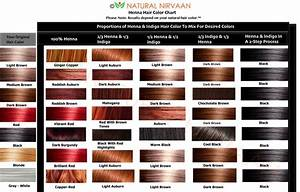 How To Use Indigo Hair Color For Hair/Beard/Mustache