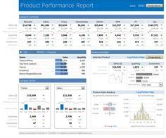 product performance dashboard dashboards excel excel