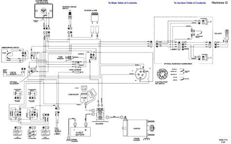 wiring diagram polaris ranger wiring diagram polaris