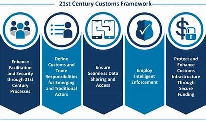 Framework Century 21st Customs Overhaul Cbp Launch