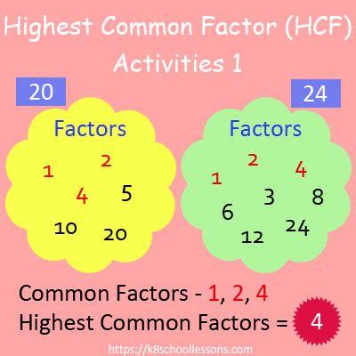 highest common factor worksheets  hcf greatest common
