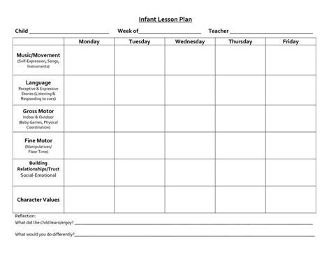 blank preschool lesson plans blank infant lesson plan template cakepins lesson 237