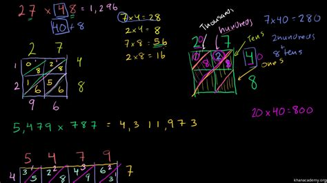 khan academy maths gallery