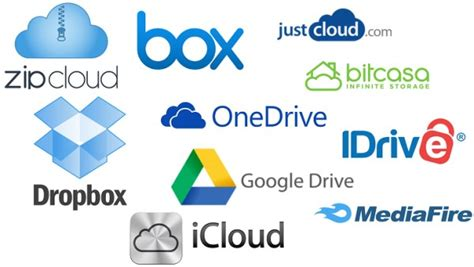 wmt  amazon sf express  cainiao cloud data