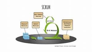 Workshop Básico sobre Scrum