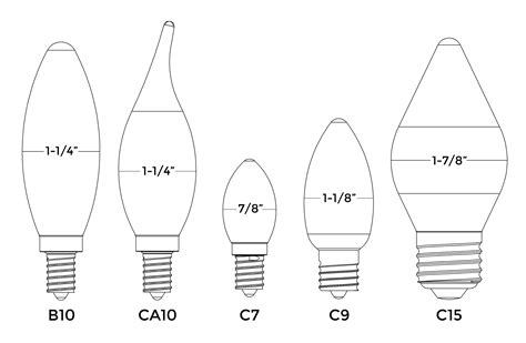 light bulb sizes of light bulbs top recommended design