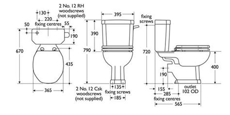 Bathroom Fixture Sizes by Dimensions Of A Toilet Bathrooms Washroom