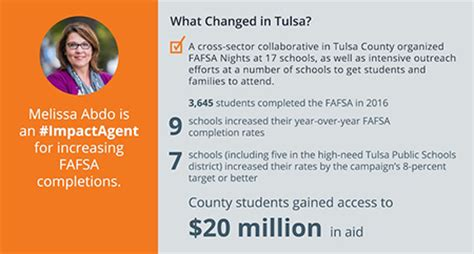 What Does Fafsa Stand For by Oklahoma Team Helps Students Complete Fafsa Stand For