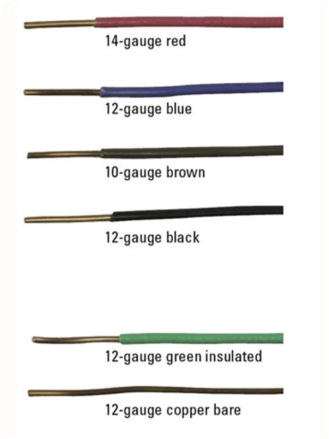 Electrical Cable Wire Types Colors Sizes