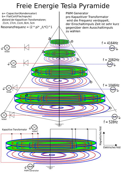 Тонкопленочные фотоэлектрические солнечные элементы