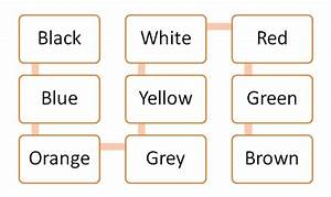 Farben Auf Englisch : grammatik englisches alphabet ~ Orissabook.com Haus und Dekorationen