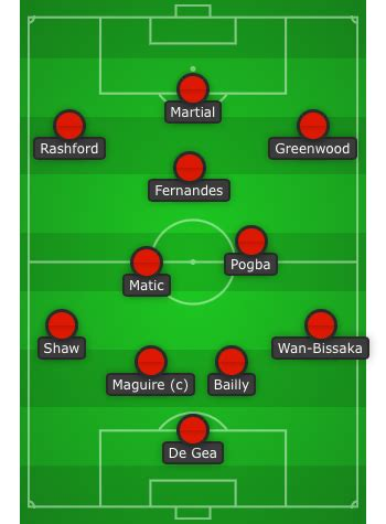 Confirmed Starting XI: Manchester United vs Tottenham ...