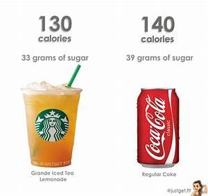 Sugar vs. Sugar (Ice Tea vs. Coke) | Just Get Fit
