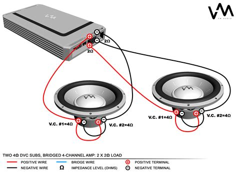 4 Ohm Dvc Sub Wiring To Mono by Two 4 Ohm Dvc Subs Bridged 4 Channel 2 X 2 Ohm Load