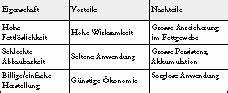 Umsatz Berechnen Chemie : swisseduc chemie ~ Themetempest.com Abrechnung