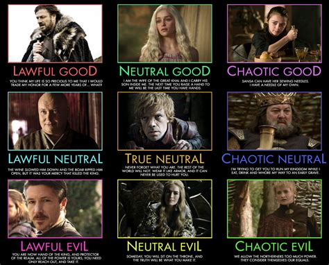 alignment chart mightygodking dot 187 post topic 187 alignment chart of thrones season one