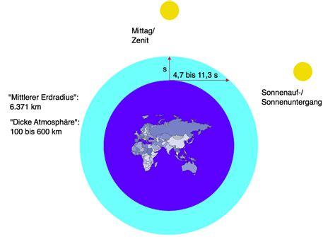Wo Steht Die Sonne Mittags by Euronia Die Erde Ist Flach Die Offiziell Behauptete