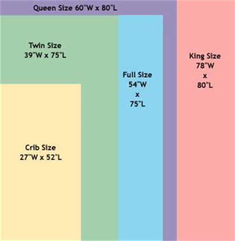 mattress size comparison size mattress functional and adaptable size