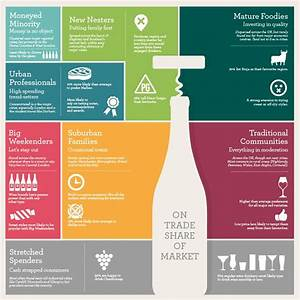 The Eight Types Of Drinks Consumer In The Uk Research