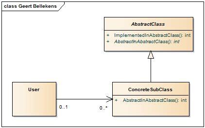uml abstractconcrete class separation  sequence