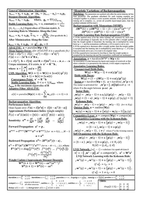 Cheat Sheets for AI, Neural Networks, Machine Learning