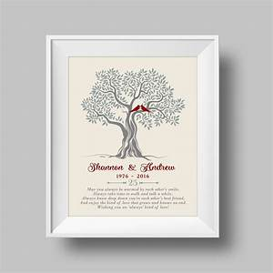 25th anniversary gift for parents 25th wedding anniversary With 25th wedding anniversary gifts