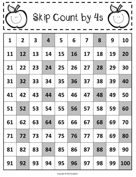 Counting By 10 Chart Images  Reverse Search