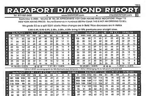 How To Read The Rapaport Diamond Report  Finances And. Emerald Cut Diamond Bands. Message Bands. Kunzite Engagement Rings. Flowergirl Bracelet. Bell Necklace. Beach Stud Earrings. 14k Anklet. Chain Watches