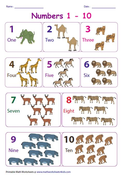 preschool number chart all worksheets 187 1 100 worksheets kindergarten printable 866