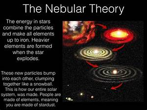 Solar Nebula Theory Steps (page 2) - Pics about space