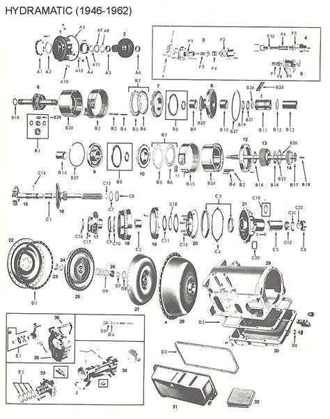 hydramatic fatsco transmission parts