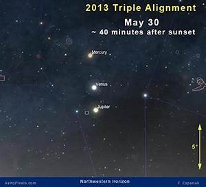 Windmill and Triple Planetary Alignment - 3
