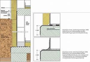 Abdichtung Gegen Drückendes Wasser : keller und kellerw nde ~ Orissabook.com Haus und Dekorationen