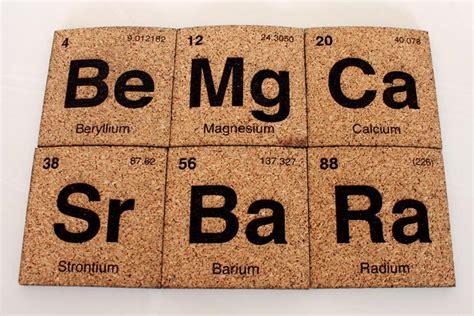 handmade periodic table coaster set gadgetsin