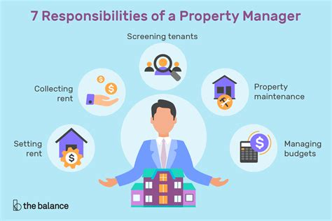 responsibilities   property manager