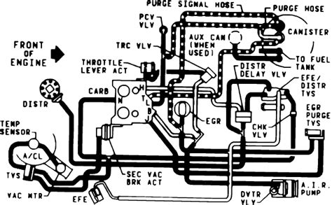 Need Vacum System Diagram For Engine That