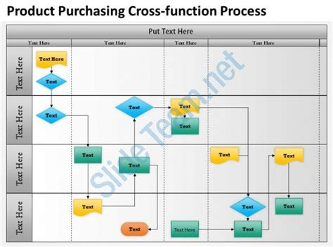 Swimlanes In Powerpoint Template by 0514 Cross Functional Swimlane Process Diagram