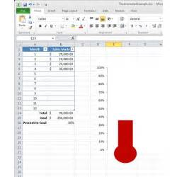 Fundraising Thermometer Template Excel