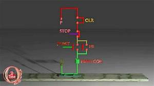 Dol Starter Control Circuit Diagram Animation Explain