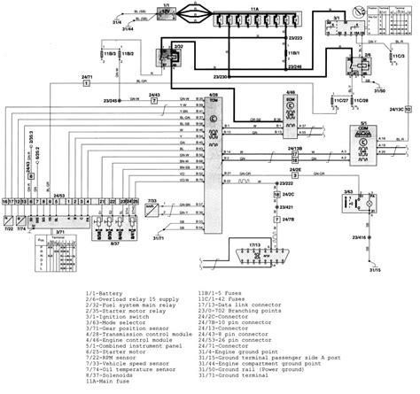 Cavalier Engine Diagram Auto Wiring