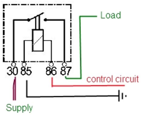 Relays Normally Open Range Amp Amps