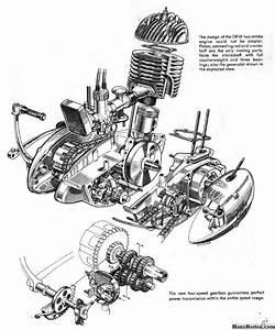 Dkw Rt250 Engine