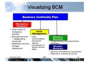 Business plan financial projections how to organize a good business plan business plan cost estimate swot analysis zara swot analysis zara