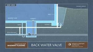 5 Iclr Narrated Animation  Backwater Valves And